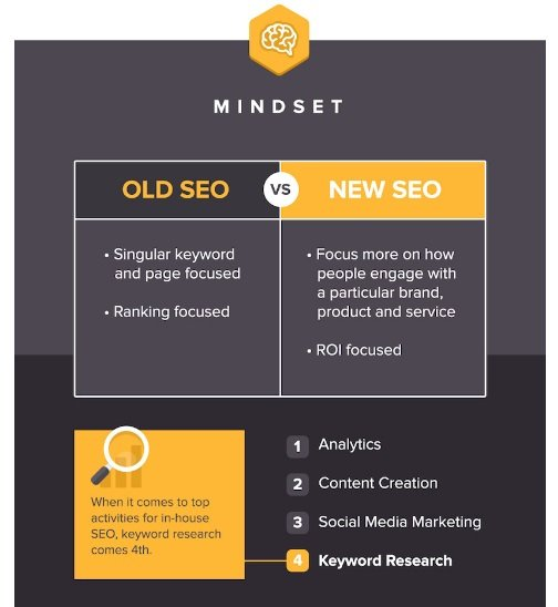 10 seo tips you must implement