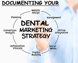 How To Improve Dental Marketing